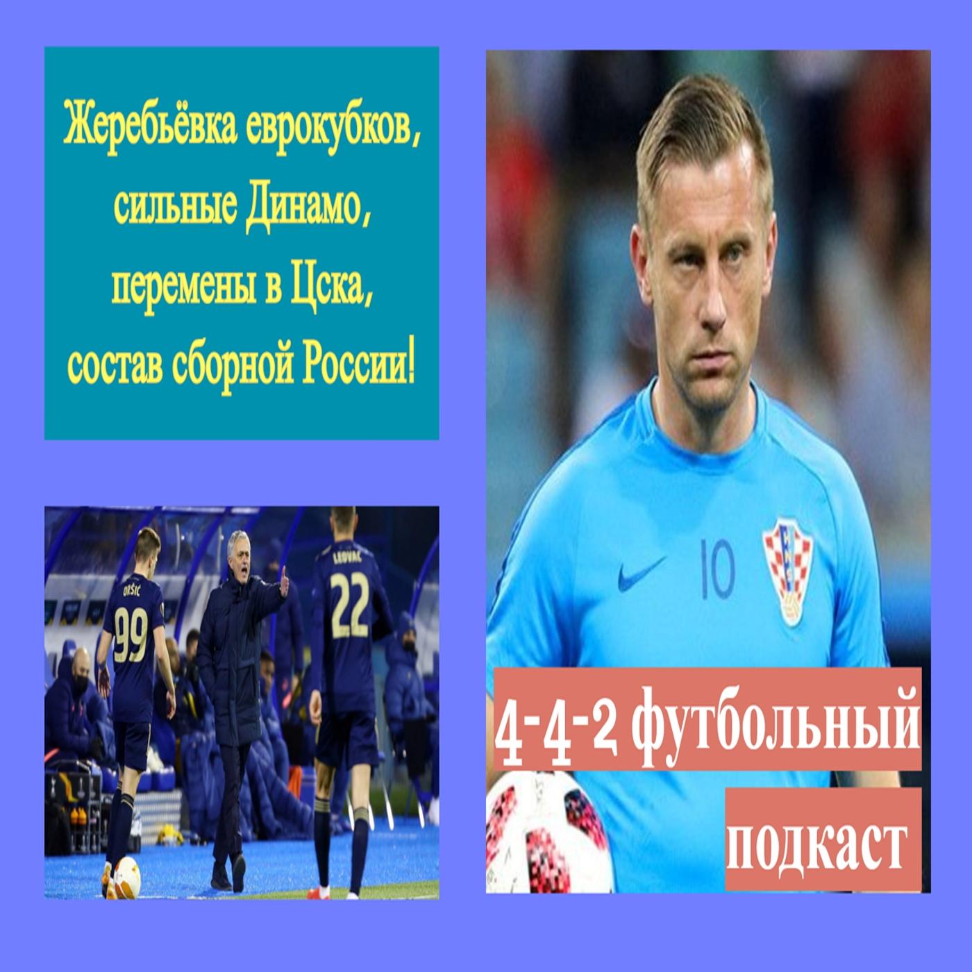 Жеребьёвка еврокубков, сильные Динамо, перемены в Цска, состав сборной России!