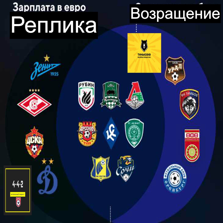О командах РПЛ перед рестартом сезона - Реплика